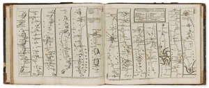 116  England.- Ogilby (John) and John Senex., The Roads through England Delineated or, Ogilby's Survey, engraved title, general map and 101 strip road maps on 51 leaves, printed on both sides, contemporary half russia, oblong 8vo, John Bowles, 1757.