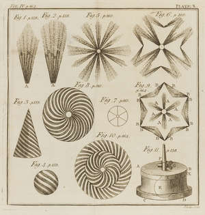 18  Science.- Hooper (William) Rational Recreations, 4 vol., first edition, 65 folding engraved plates, contemporary calf, 8vo, for L. Davis, J. Robson [&c.], 1774.
