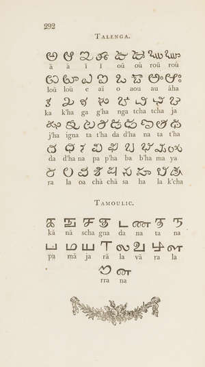 34  Typography.- Fry (Edmund) Pantographia; containing accurate copies of all the known alphabets in the world, first edition, modern half calf, 8vo, 1799.